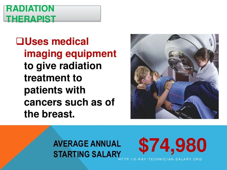 Breast imaging salary
