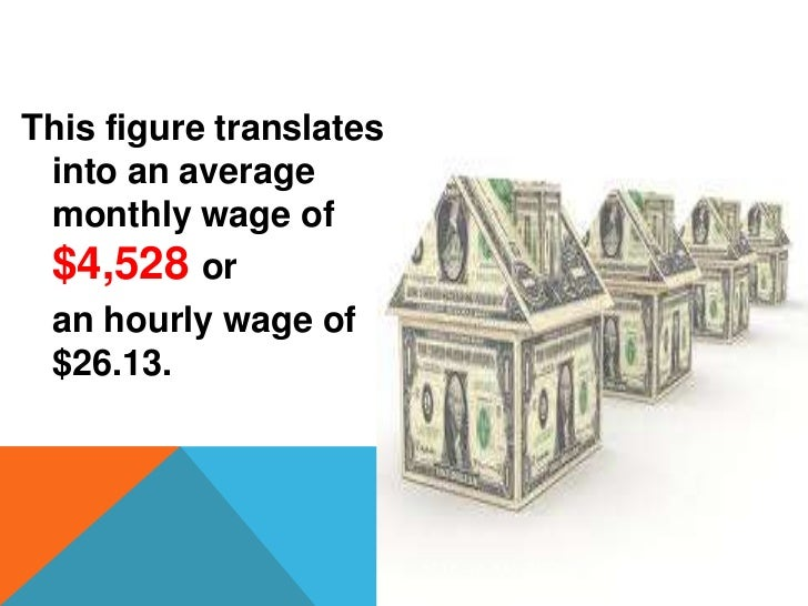 Median Hourly Wage by Province, 2014. Ages 15 years and over.