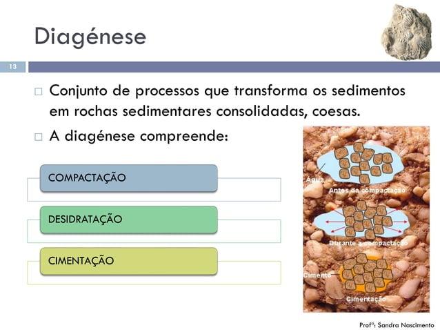 Diagénese 13  Conjunto de processos que transforma os sedimentos em rochas sedimentares consolidadas, coesas.  A diagéne...