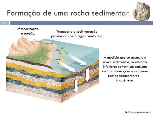 15 Formação de uma rocha sedimentar Meteorização e erosão. Transporte e sedimentação promovidos pela água, vento, etc. À m...