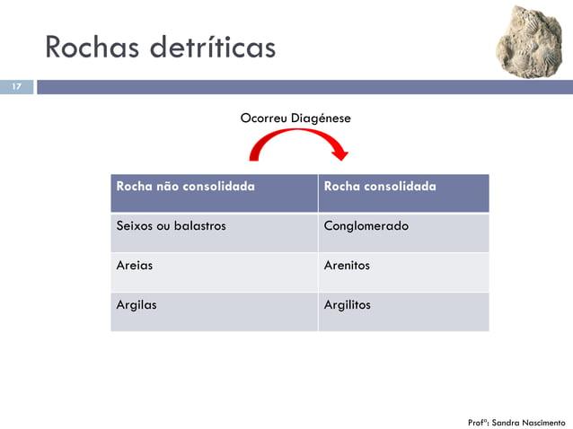 Rochas detríticas 17 Rocha não consolidada Rocha consolidada Seixos ou balastros Conglomerado Areias Arenitos Argilas Argi...