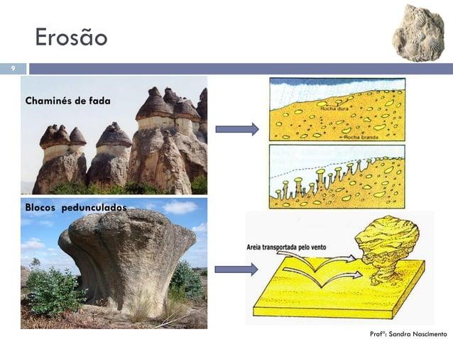 Erosão 9 Profª: Sandra Nascimento Chaminés de fada Blocos pedunculados