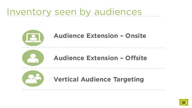 Inventory seen by audiences Audience Extension – Onsite Audience Extension – Offsite Vertical Audience Targeting
