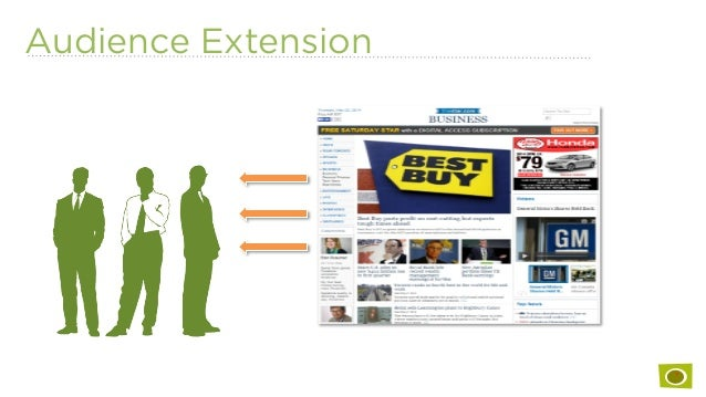 Audience Extension