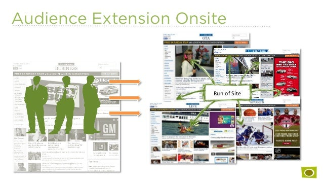 Audience Extension Onsite Run  of  Site