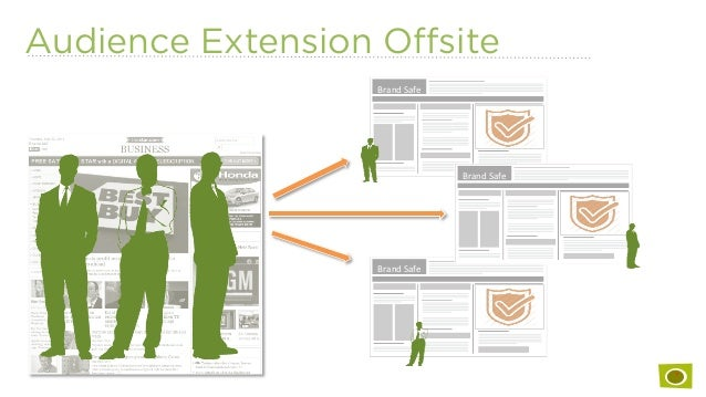 Audience Extension Offsite Brand  Safe   Brand  Safe   Brand  Safe