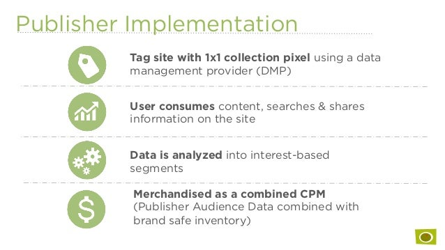 Publisher Implementation Tag site with 1x1 collection pixel using a data management provider (DMP) User consumes content, ...