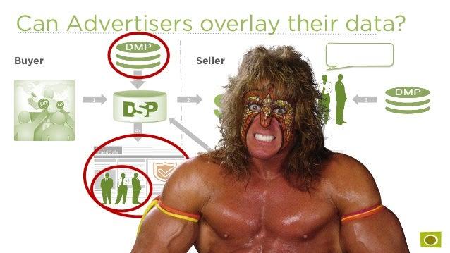 Can Advertisers overlay their data? Buyer Seller 1   2   3   6   Brand  Safe  Brand  Safe   4   SSP 1  ...