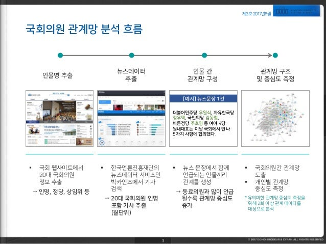 [도모브로더X사이람] 20대 국회의원 관계망_리포트_제3호(20170905) Slide 3