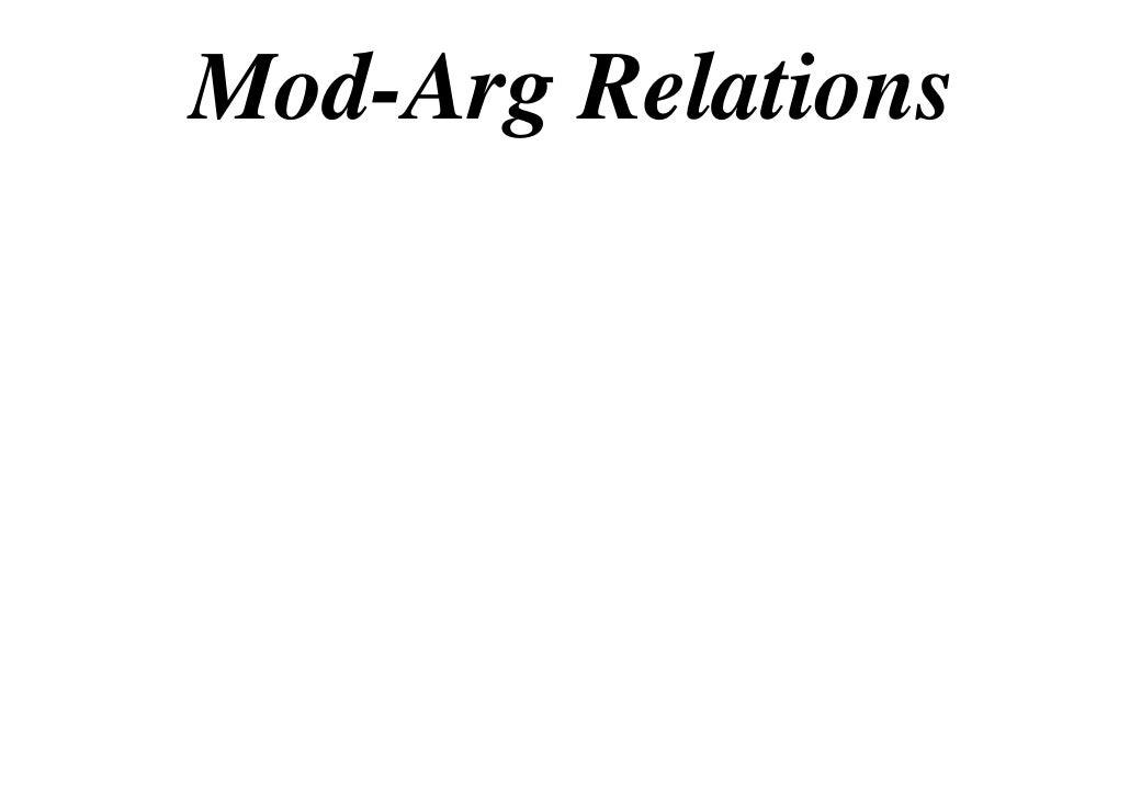 X2 T01 04 mod arg relations (2010)