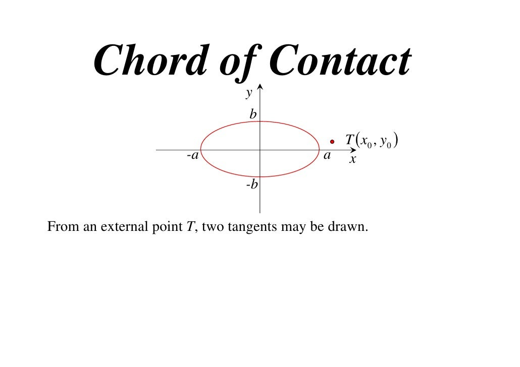 X2 t03 06 chord of contact & properties (2012)