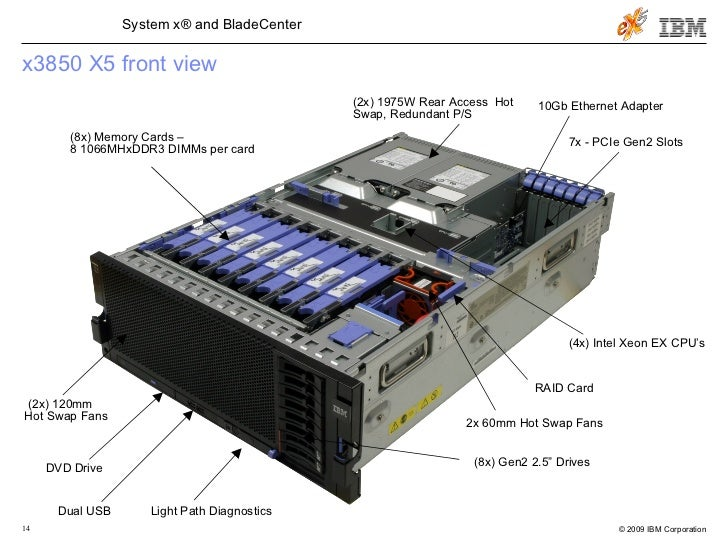 Ibm System X3850 X5 Technical Presentation