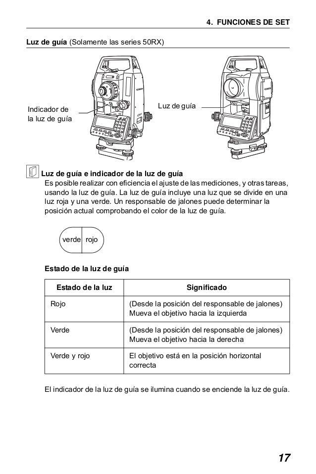 Manual For Sokkia 650x
