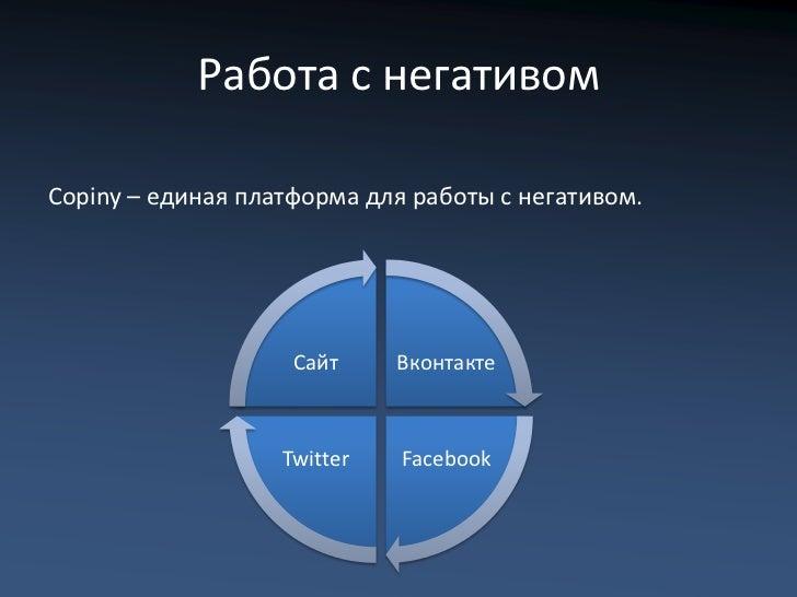 Работа с негативомCopiny – единая платформа для работы с негативом.                    Сайт     Вконтакте                 ...