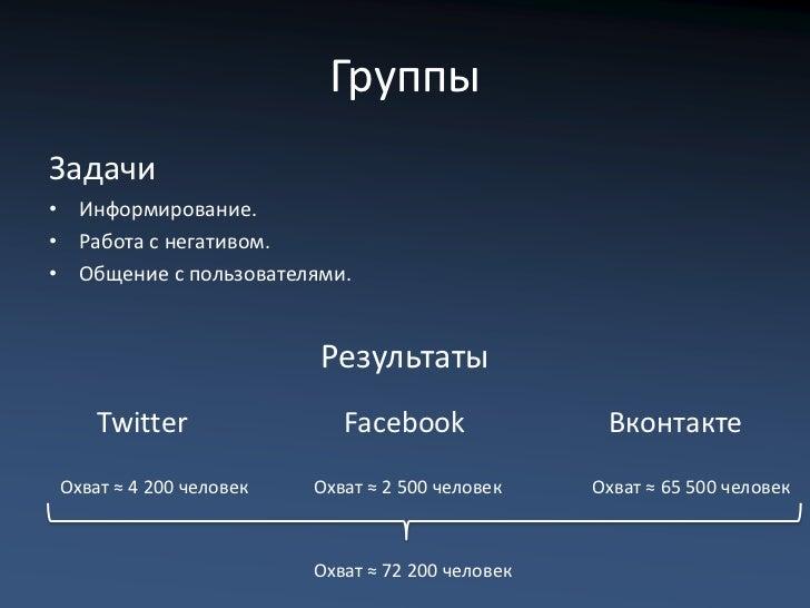 ГруппыЗадачи• Информирование.• Работа с негативом.• Общение с пользователями.                         Результаты     Twitt...