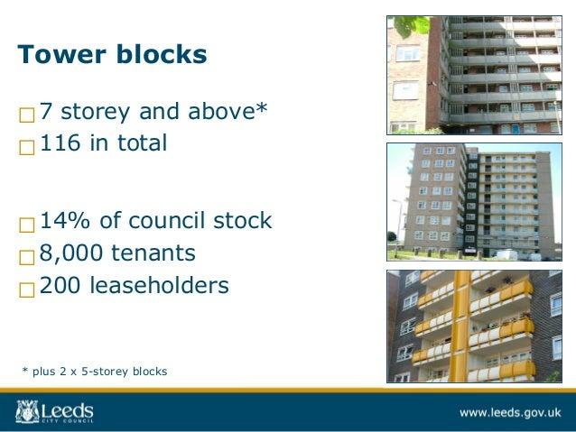 Smartklub highrise presentation 6th May session Slide 3