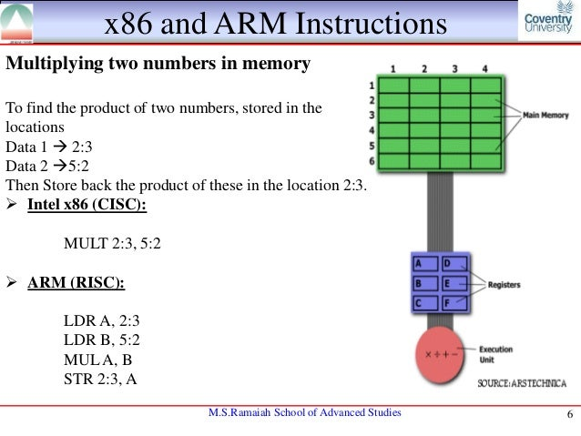 Arm X86 Architecture : Performance comparison between and arm assembly