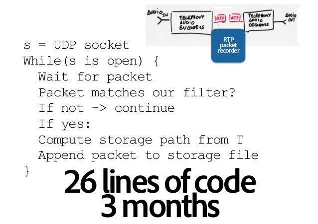 26linesofcode 3months picture:RoganJoshonmorguefile.com picture:MrMagiconmorguefile.com RTP packet recorder s = UDP socke...