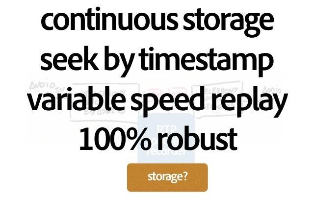 RTP packet recorder storage? continuousstorage seekbytimestamp variablespeedreplay 100%robust