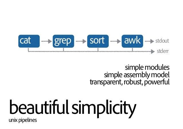 beautifulsimplicityunixpipelines cat sortgrep awk stdout stderr simplemodules simpleassemblymodel transparent,robust,powe...