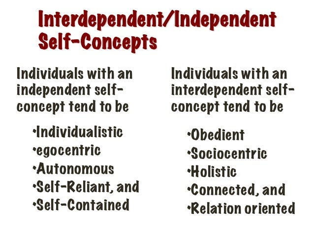 lesson 1 self concept vs self 1 what is the difference between self-concept and self-esteem two psychological terms that are very commonly used interchangeably are self-concept.
