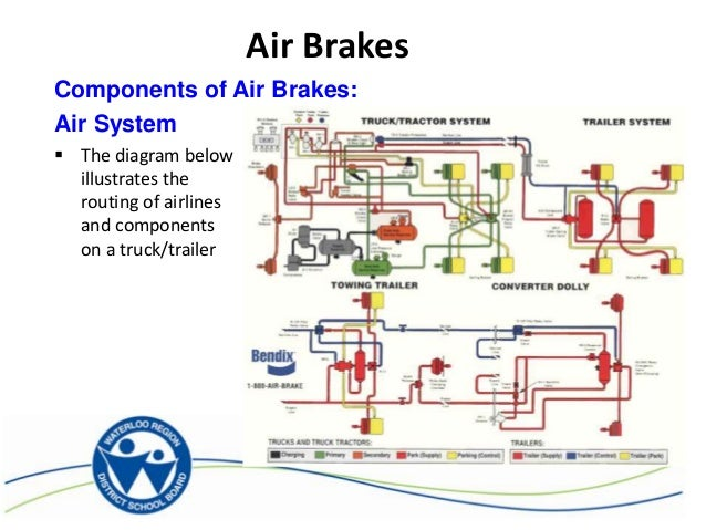 how to drive with air brakes