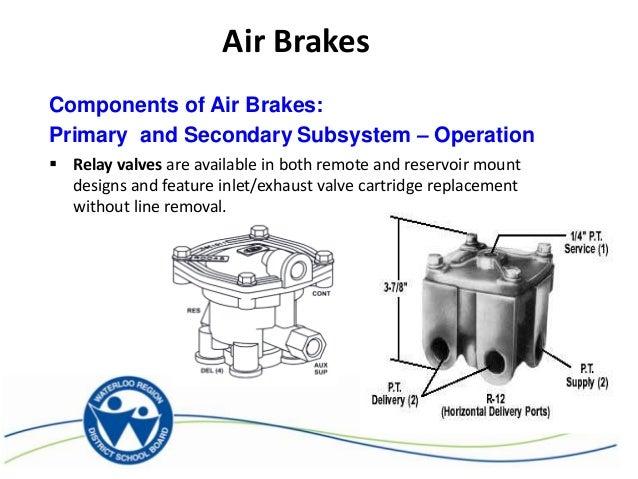ONTAP - Air Brakes