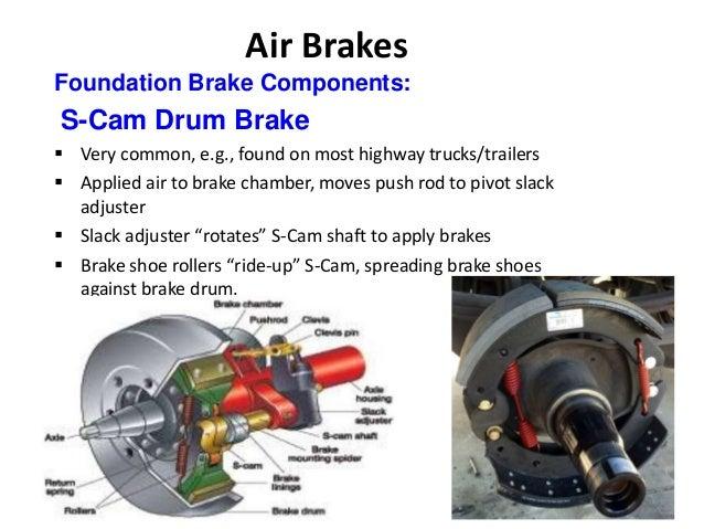 Ontap Air Brakes
