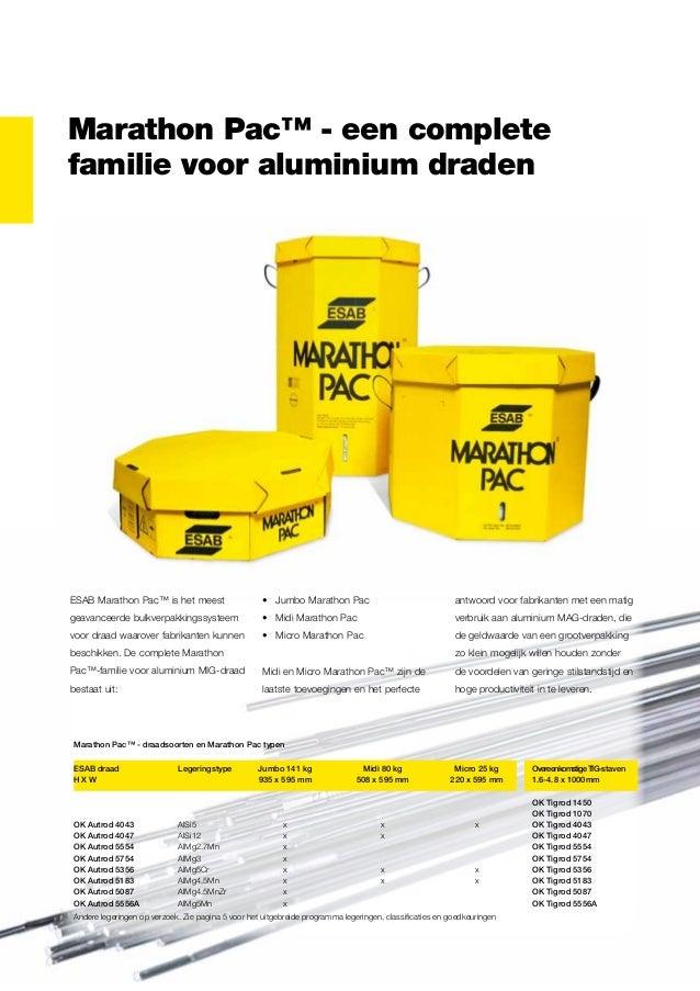 Marathon Pac™ - een complete familie voor aluminium draden  ESAB Marathon Pac™ is het meest  • Jumbo Marathon Pac  antwoo...