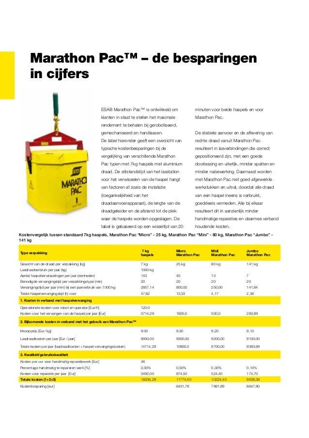 Marathon Pac™ – de besparingen in cijfers ESAB Marathon Pac™ is ontwikkeld om  minuten voor beide haspels en voor  klanten...
