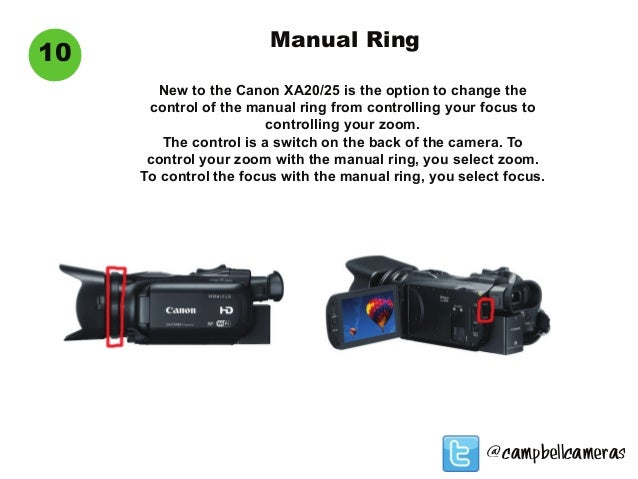 how to use a canon camera on manual