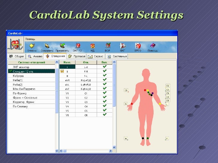 cardio lab Cardiology diagnostic tests and procedures this article does not cite any sources please help improve this article laboratory blood tests.