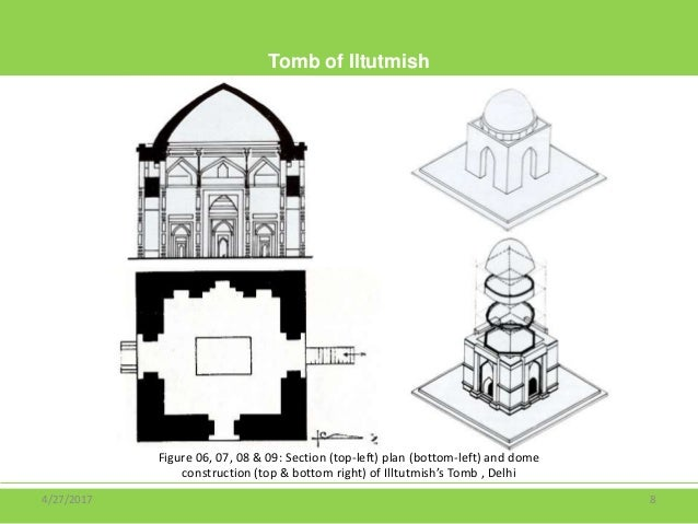 Iltutmish Tomb Plan Lecture 05: Islamic Ar...