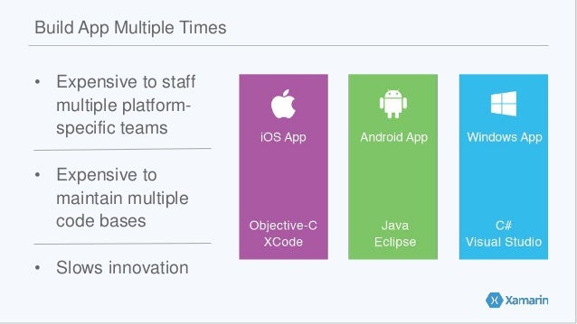 Build App Multiple Times • Expensive to staff multiple platform- specific teams • Expensive to maintain multiple code base...