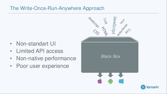 The Write-Once-Run-Anywhere Approach • Non-standart UI • Limited API access • Non-native performance • Poor user experience
