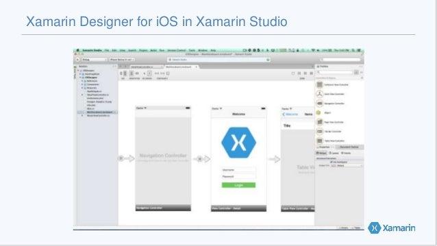 Xamarin Designer for iOS in Xamarin Studio