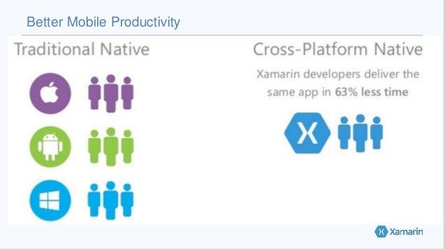 Better Mobile Productivity