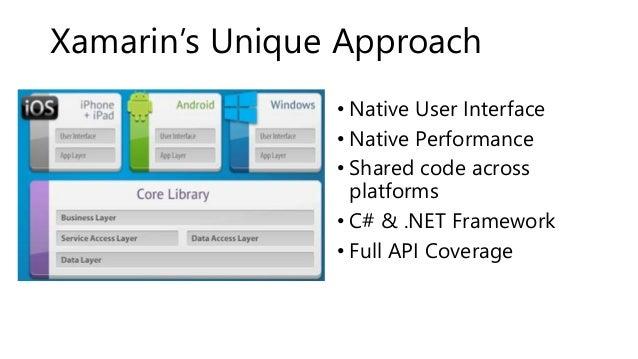Xamarin's Unique Approach  • Native User Interface  • Native Performance  • Shared code across  platforms  • C# & .NET Fra...