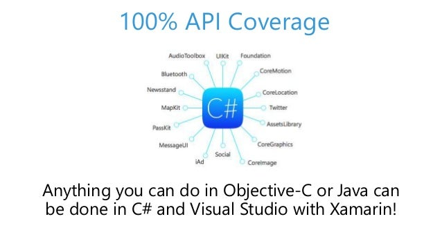 100% API Coverage  Anything you can do in Objective-C or Java can  be done in C# and Visual Studio with Xamarin!