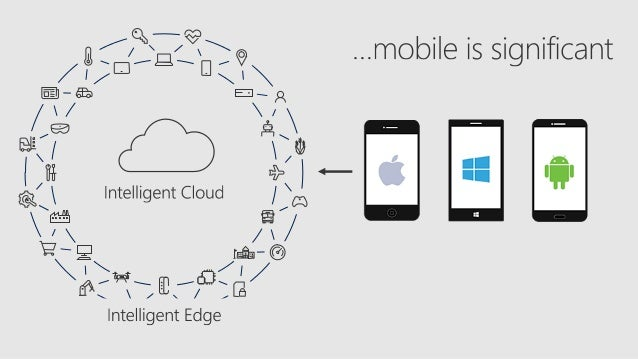 Using Xamarin for your Mobile+ Apps