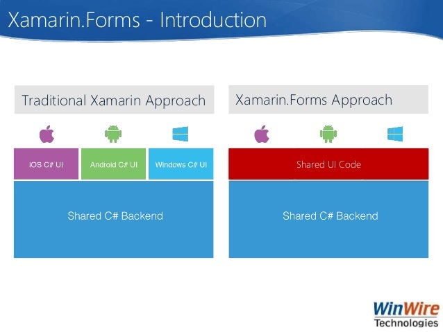 Xamarin forms building cross platform mobile apps for Xamarin architecture