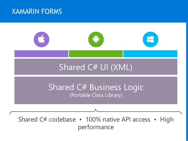 .NET Fest 2017. Matteo Pagani. Prism and Xamarin Forms: create cross-platform applications using the MVVM pattern in a simpler way Slide 2