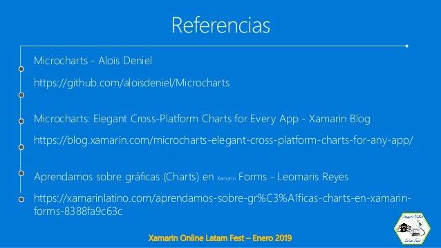 Xamarin Forms Charts