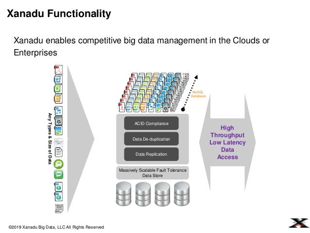 Xanadu based Blockchain + Big Data + AI+ IoT Integration