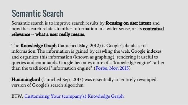http://searchengineland.com/google-launches-knowledge-graph-121585