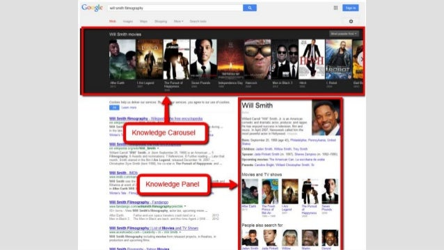 Google Knowledge Graph API (to replace Freebase API) The Knowledge Graph Search API (launched Dec. 2015) lets you find ent...