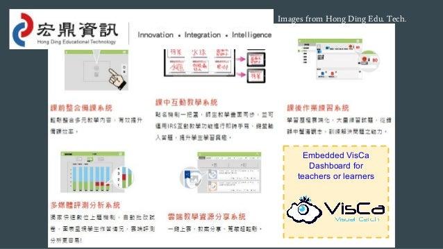 中文实践社群网站(含学习与参考资源) http://xapi-cop.net/zh/ 中文实践社群脸书群组 https://www.facebook.com/groups/648340368618407/ xAPI Visualization ...