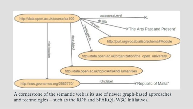 A cornerstone of the semantic web is its use of newer graph-based approaches and technologies – such as the RDF and SPARQL...