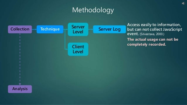 Methodology Collection Analysis Technique Server Level Client Level The actual usage can not be completely recorded. Serve...