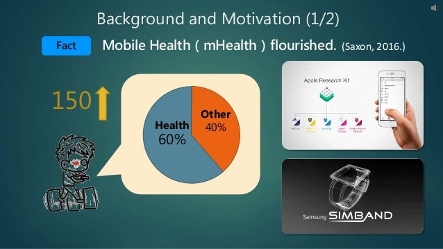 Background and Motivation (1/2) Fact Mobile Health(mHealth)flourished. (Saxon, 2016.) 150 Health 60% Other 40%